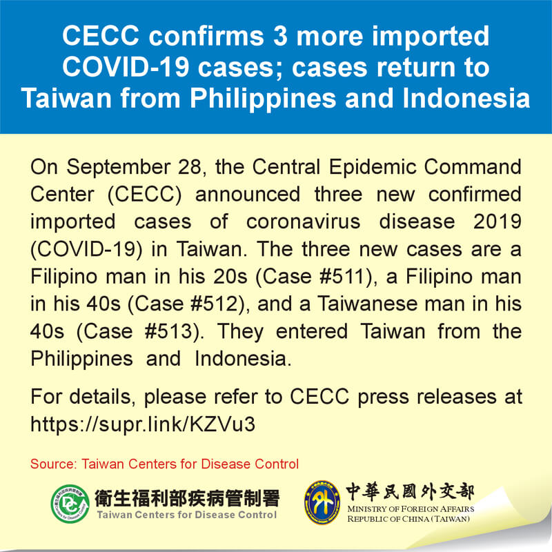 CECC confirms 3 more imported COVID-19 cases; cases return to Taiwan from Philippines and Indonesia