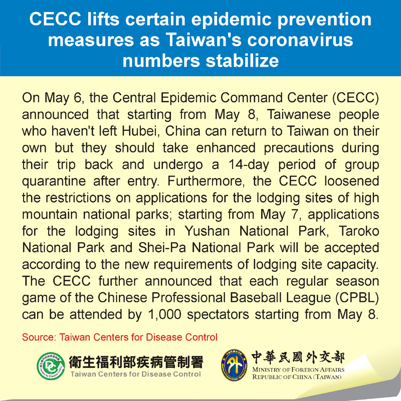 CECC lifts certain epidemic prevention measures as Taiwan's coronavirus numbers stabilize