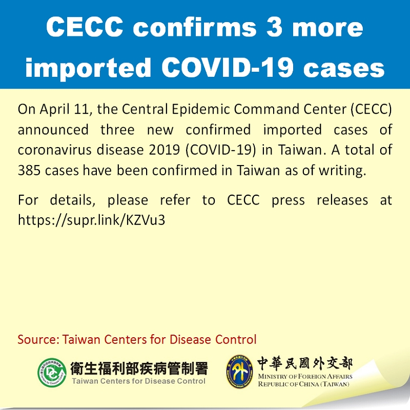 CECC confirms 3 more imported COVID-19 cases