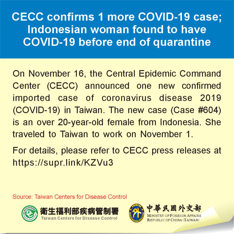CECC confirms 1 more COVID-19 case; Indonesian woman found to have COVID-19 before end of quarantine