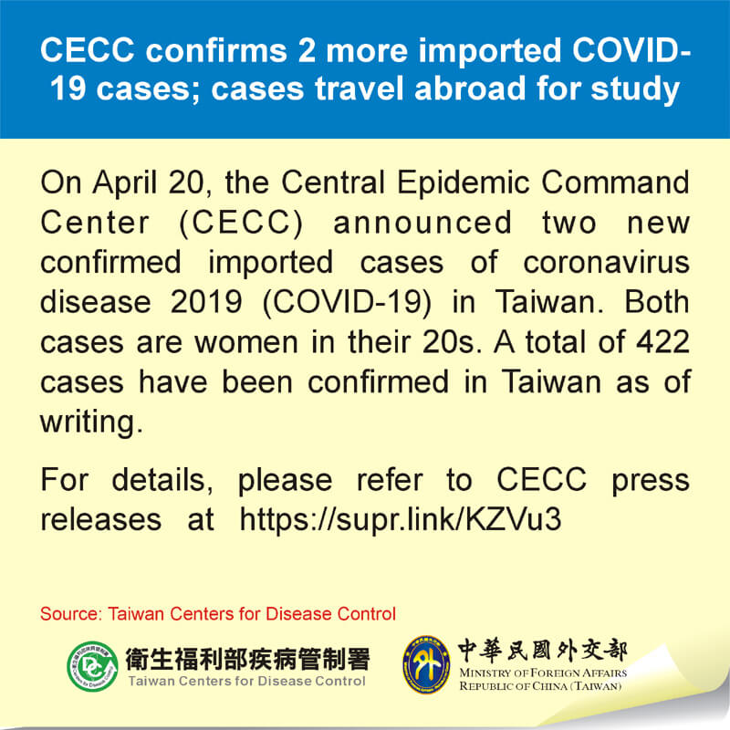 CECC confirms 2 more imported COVID-19 cases; cases travel abroad for study