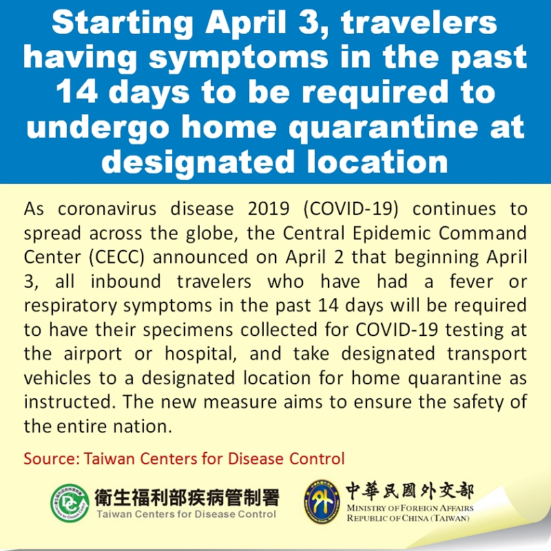 Starting April 3, travelers having symptoms in the past 14 days to be required to undergo home quarantine at designated location
