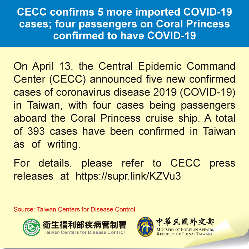 CECC confirms 5 more imported COVID-19 cases; four passengers on Coral Princess confirmed to have COVID-19