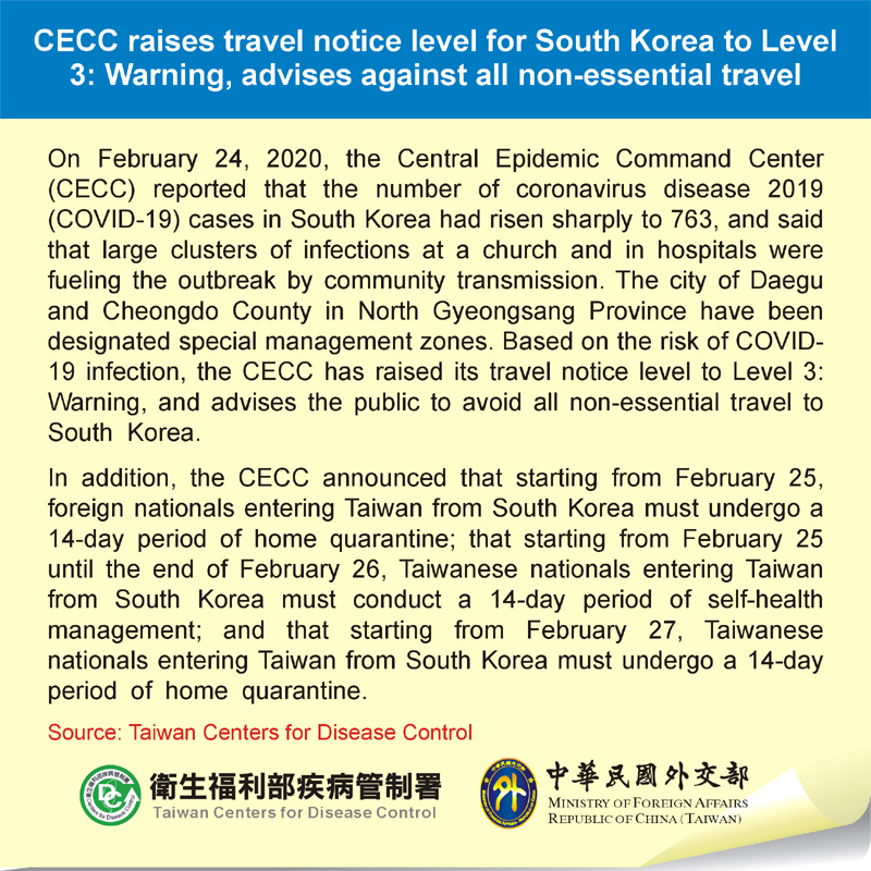 CECC raises travel notice level for South Korea to Level 3: Warning, advises against all non-essential travel