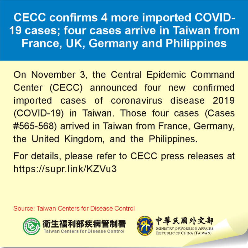 CECC confirms 4 more imported COVID-19 cases; four cases arrive in Taiwan from France, UK, Germany and Philippines