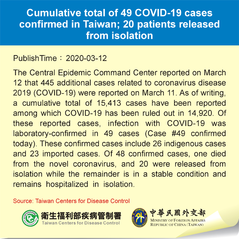 CECC confirms one more imported COVID-19 case; woman visits Ireland and Belgium before onset of symptoms