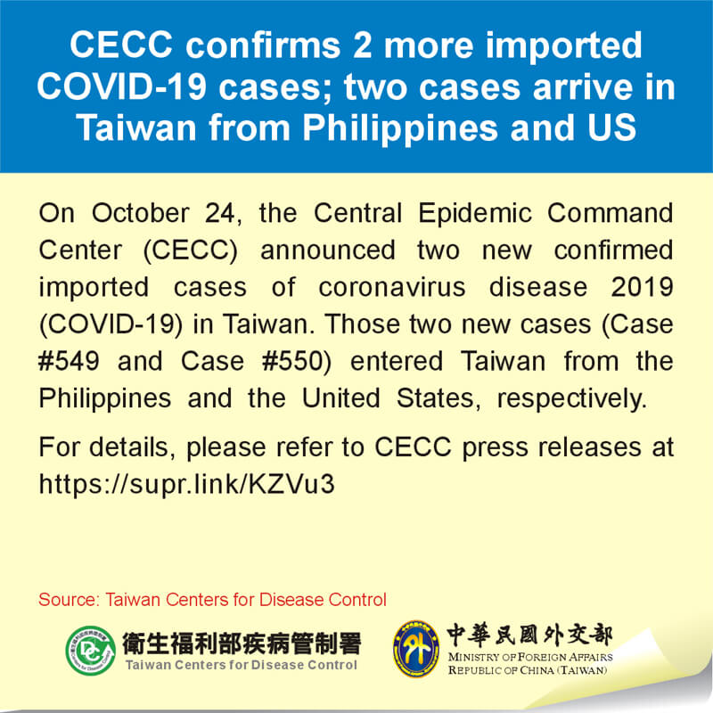 CECC confirms 2 more imported COVID-19 cases; two cases arrive in Taiwan from Philippines and US