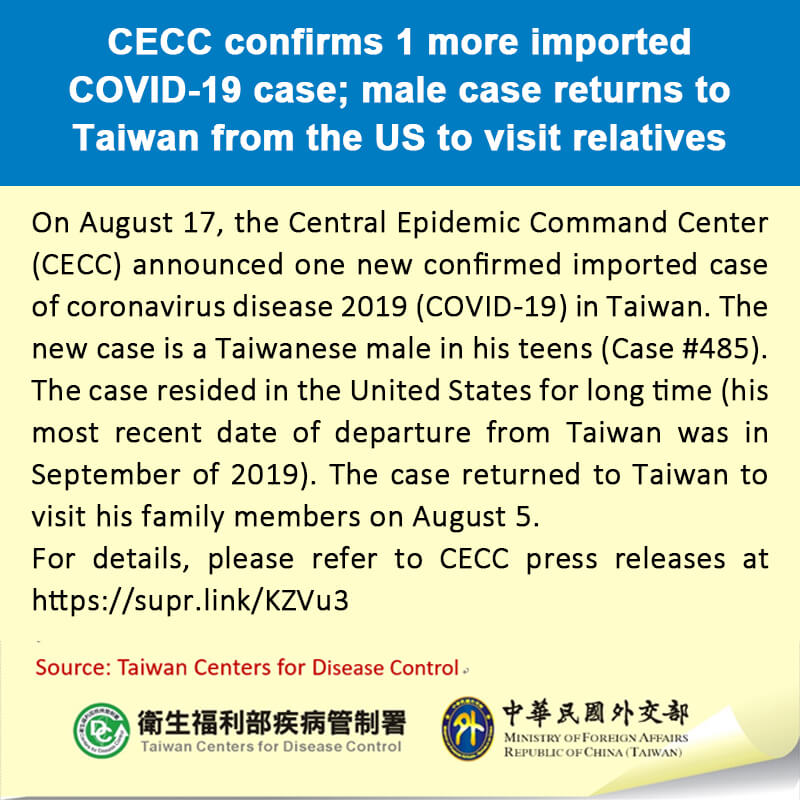 CECC confirms 1 more imported COVID-19 case; male case returns to Taiwan from the US to visit relatives