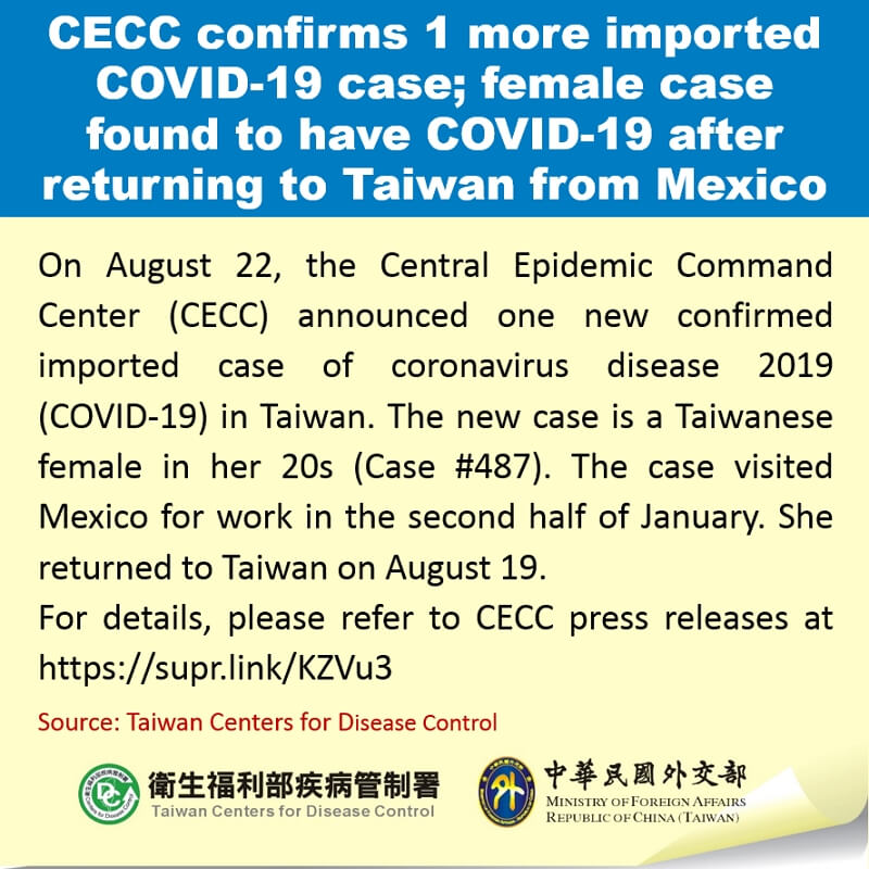 CECC confirms 1 more imported COVID-19 case; female case found to have COVID-19 after returning to Taiwan from Mexico