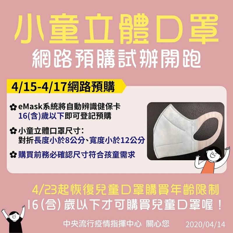 4月15日起 4至8歲小童立體口罩全面網購