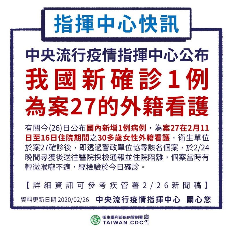 公布第32例確診個案,為案27外籍看護