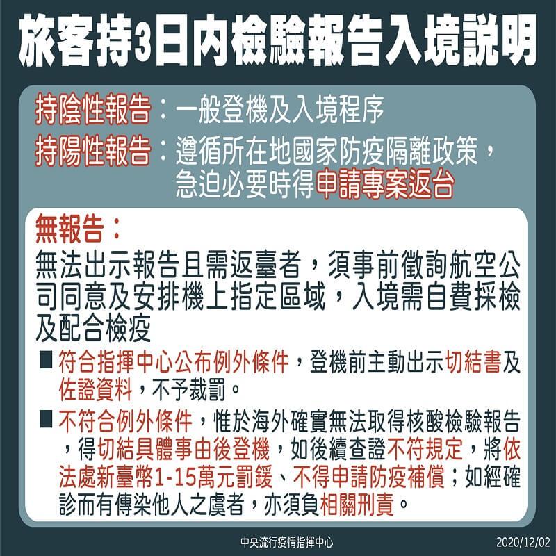 旅客持3日內檢驗報告入境說明