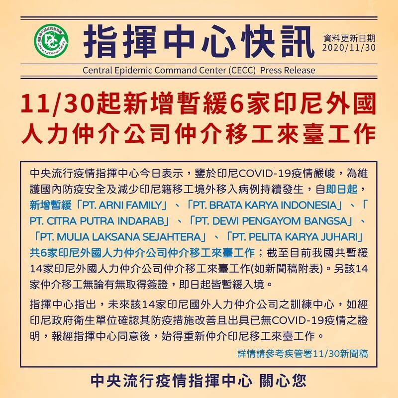 11月30日起新增暫緩6家印尼外國人力仲介公司仲介移工來臺工作