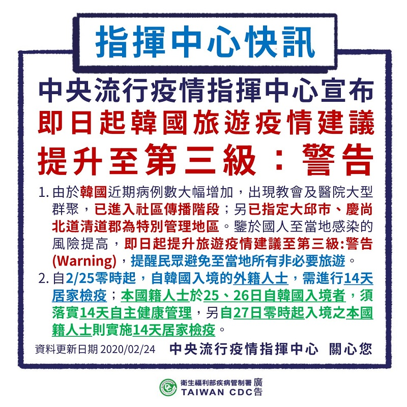 韓國旅遊疫情建議升至第三級警告,非必要勿前往