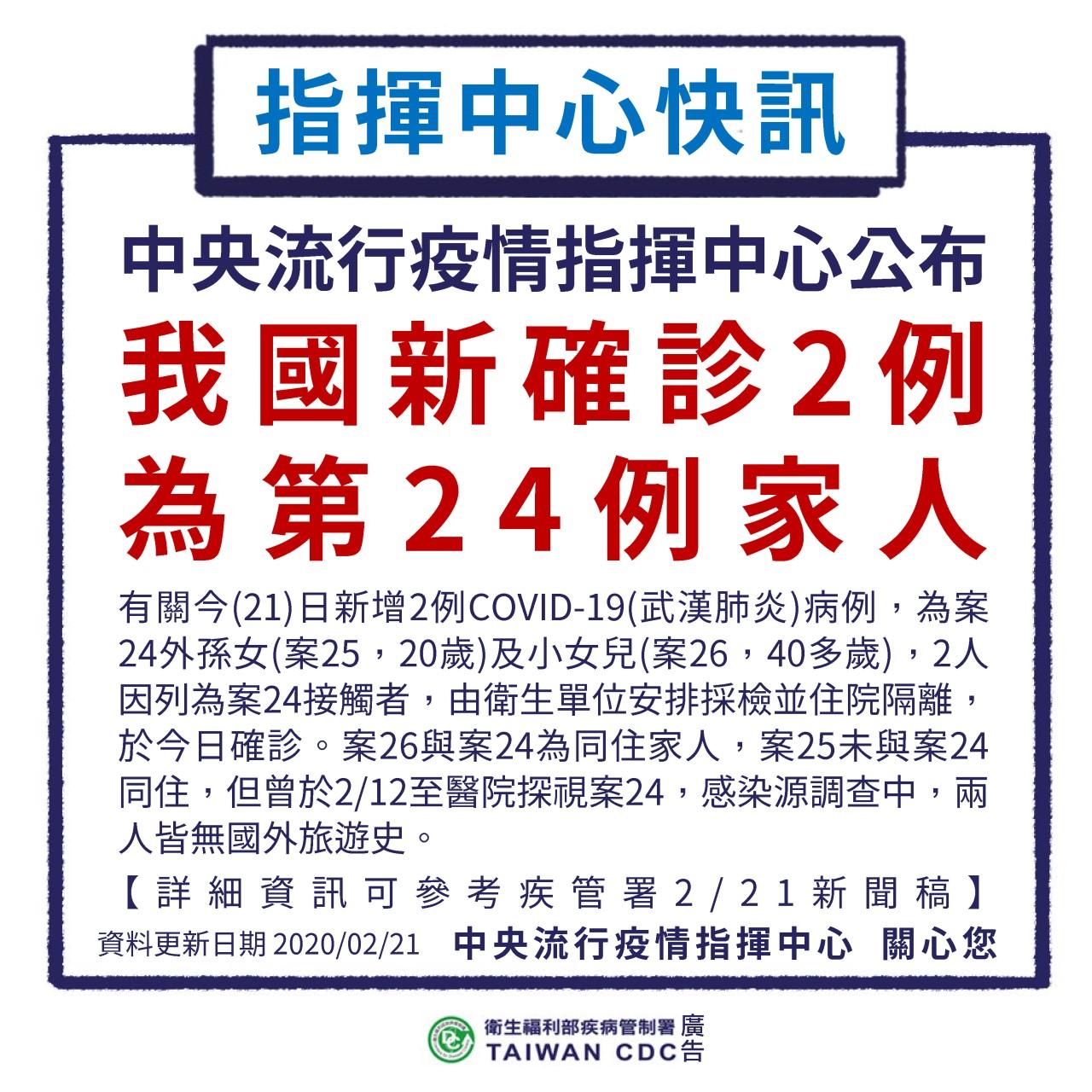 新增2例武漢肺炎病例,為案24家人