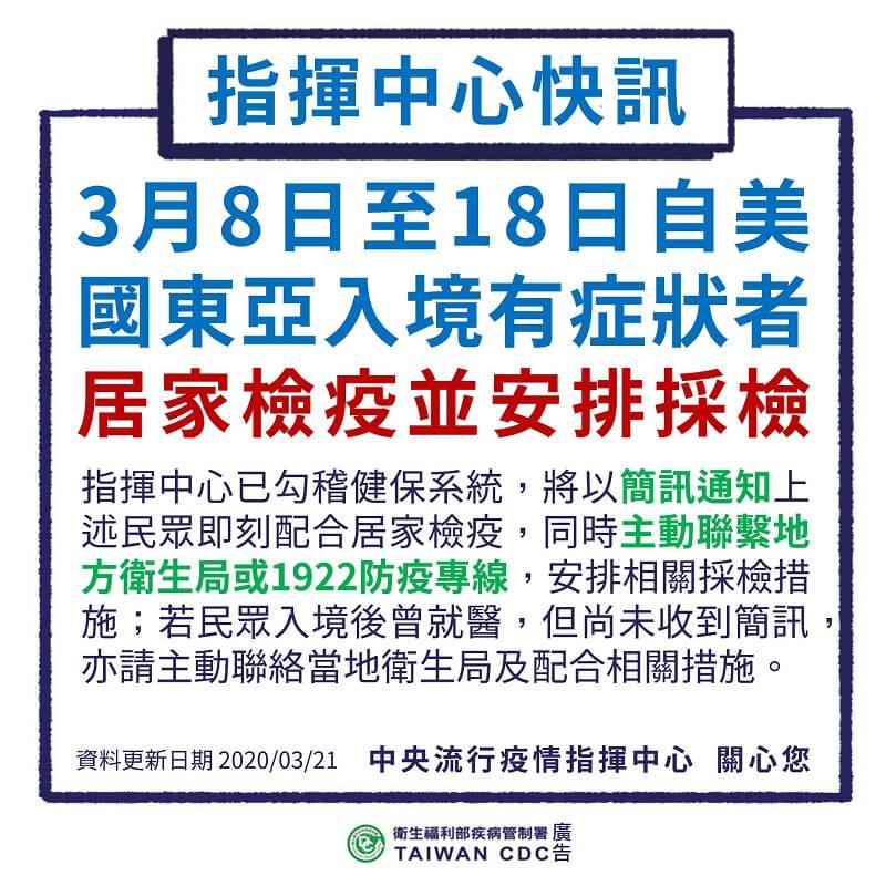 3月8日至18日自美國、東亞入境有症狀者 將居家檢疫並安排採檢