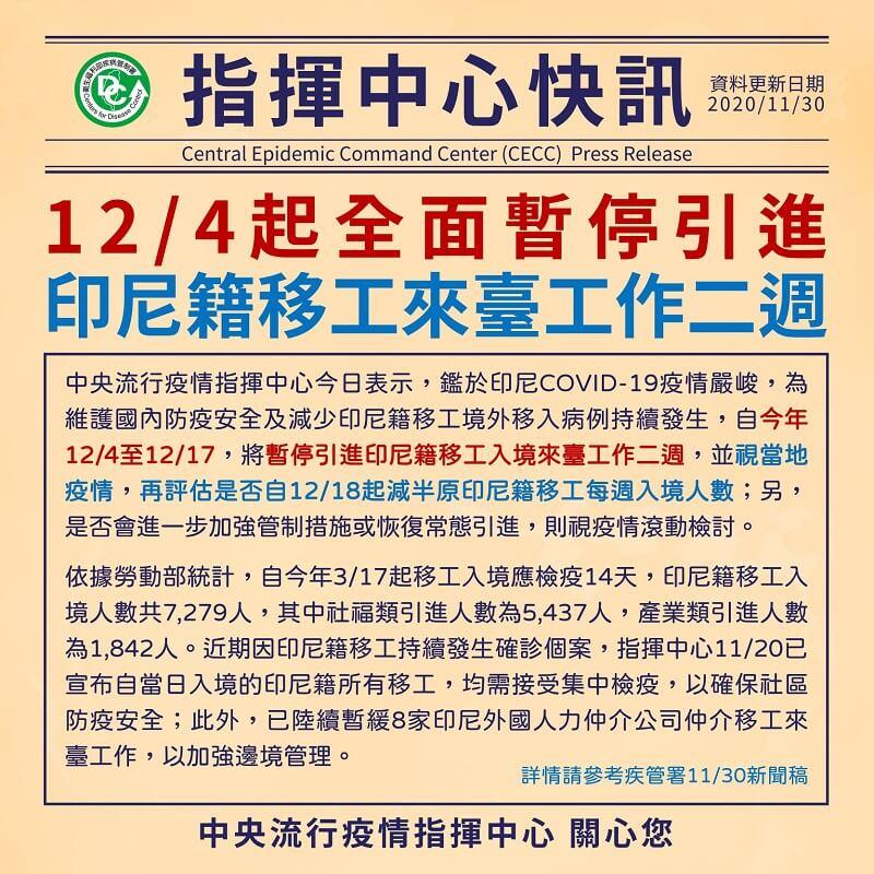 12月4日起全面暫停引進印尼籍移工來臺工作二週