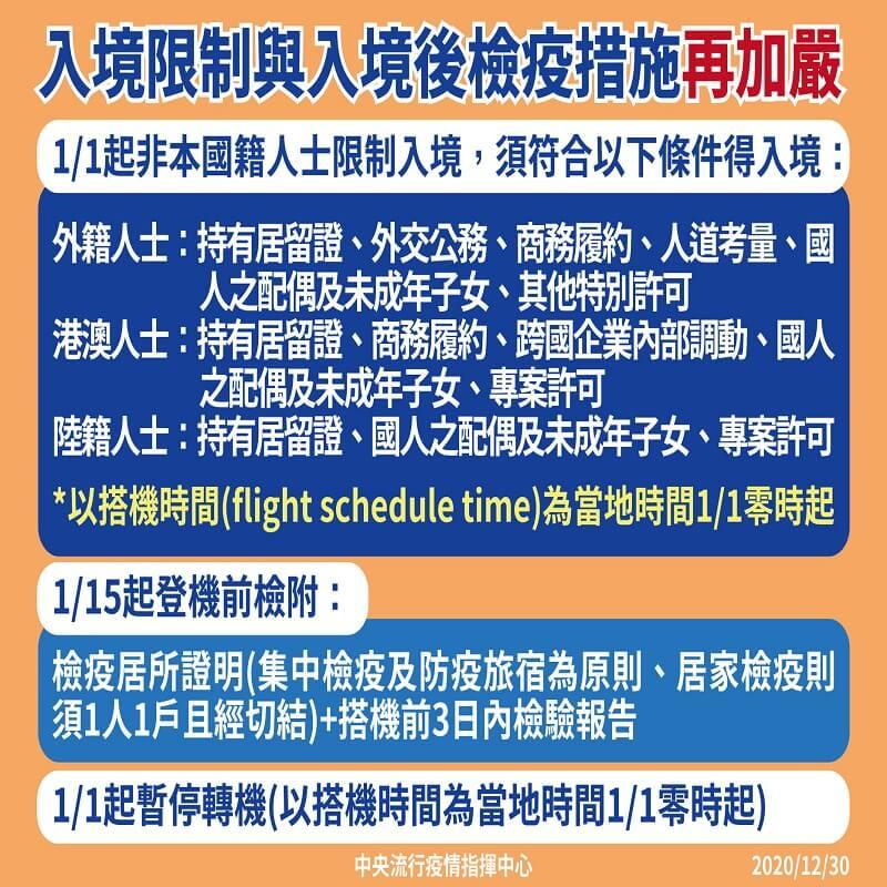 明年1月1日起限縮非本國籍人士入境及檢疫規定,15日起強化入境旅客檢疫措施