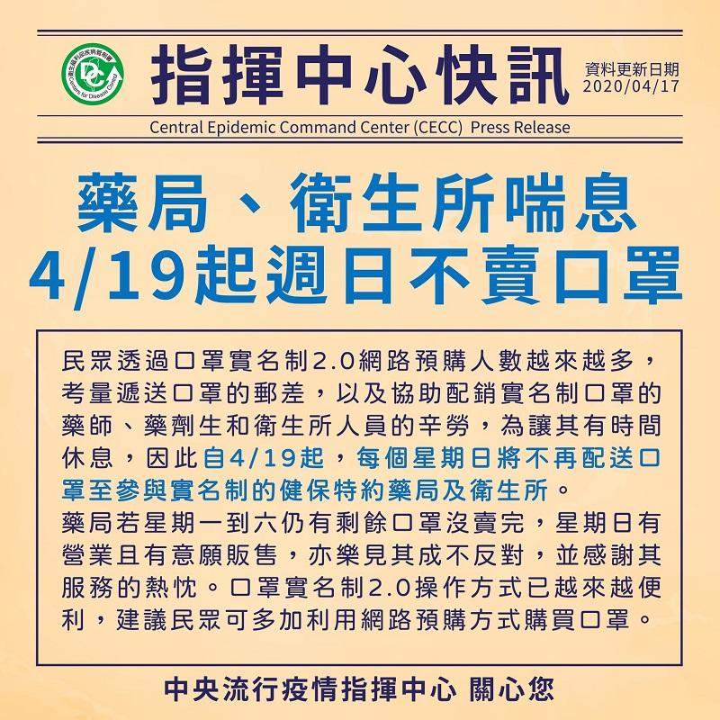 藥局、衛生所喘息,4月19日起週日不賣口罩
