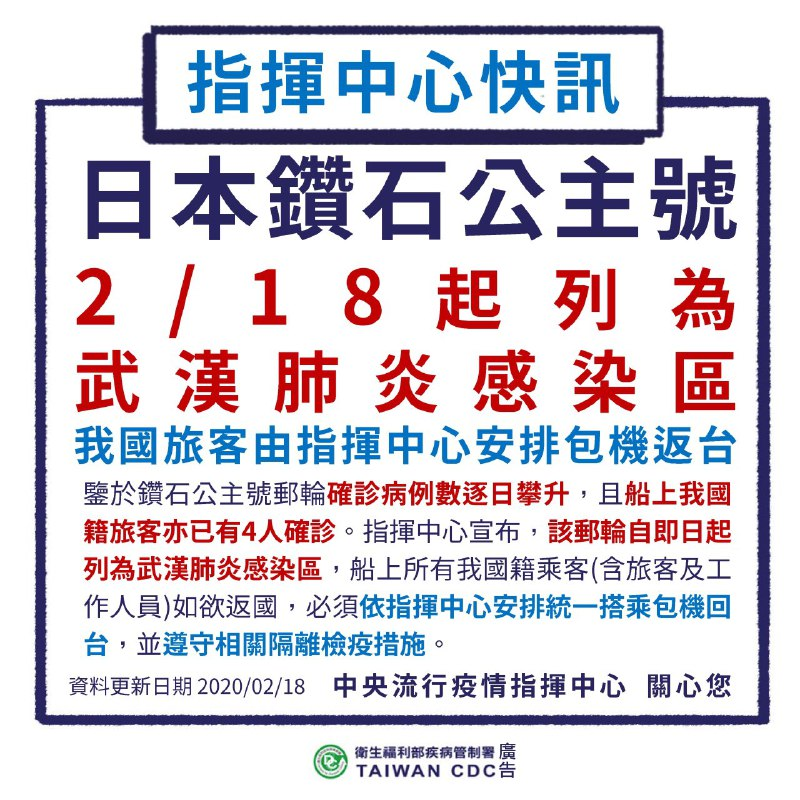 日本鑽石公主號2/18起列為武漢肺炎感染區