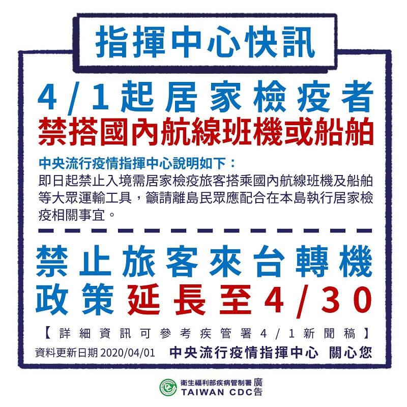 自4月1日起,居家檢疫者禁搭國內航線班機或船舶。另,禁止旅客來台轉機政策延長至4月30日,並視疫情滾動檢討