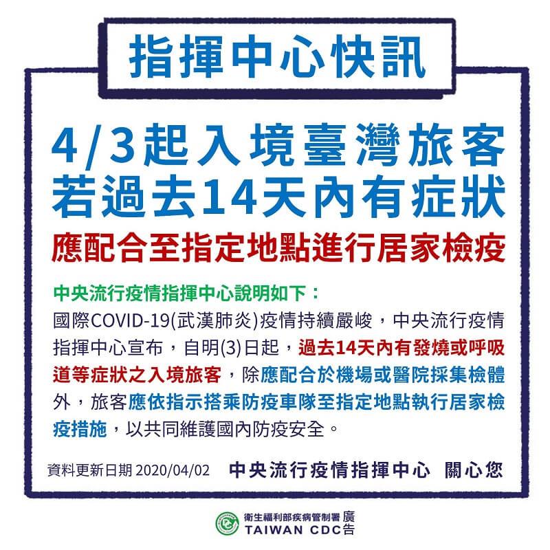 自4月3日起,過去14天內有症狀之入境旅客應配合至指定地點進行居家檢疫