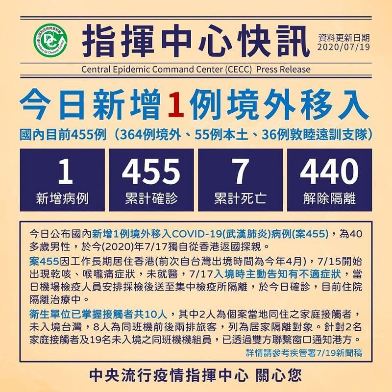 男自香港返台探親,入境採檢確診