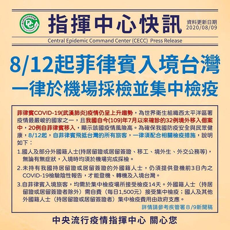 菲律賓入境台灣所有旅客須配合機場採檢及檢疫,至集中檢疫場所檢疫14天