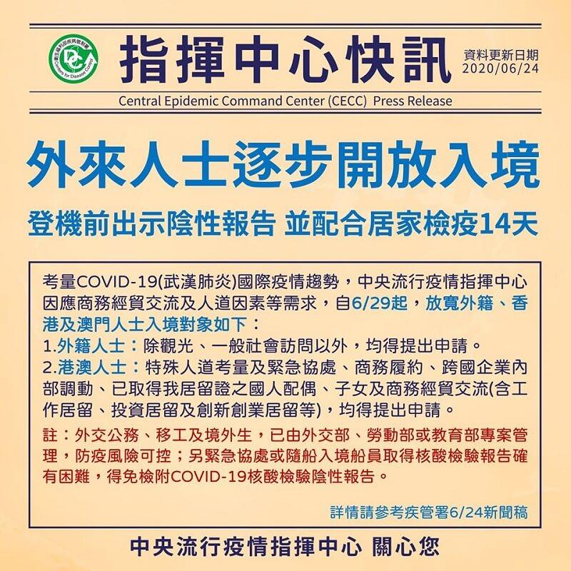 外來人士逐步開放入境,旅客應於登機前出示 COVID-19陰性檢驗報告,並配合入境後居家檢疫14天